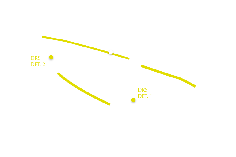 2021 Canadian GP track map DRS
