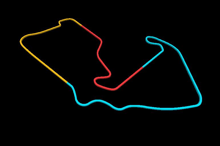 2021 British GP track map sectors