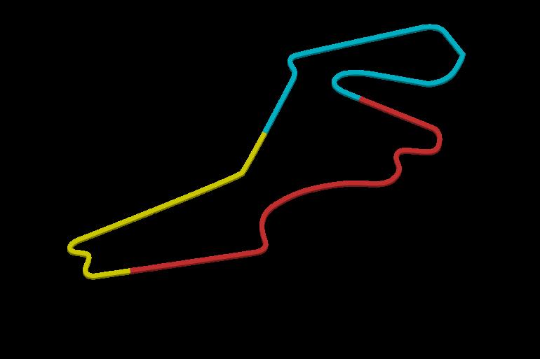 Turkish Grand Prix track map sectors