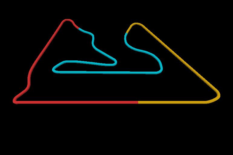 Bahrain GP track map sectors