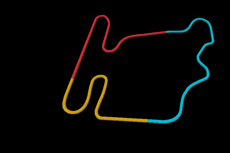 2021 Hungarian GP track map sectors