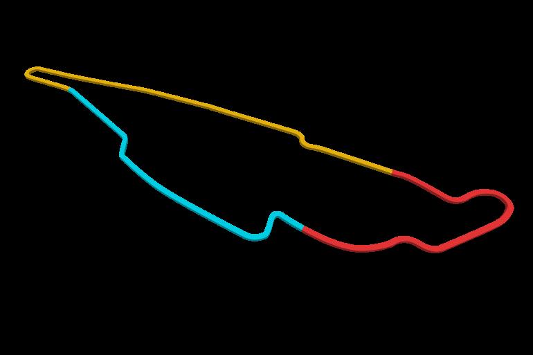 2021 Canadian GP track map sectors