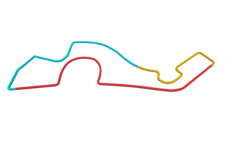 2021 Russian GP track map sectors