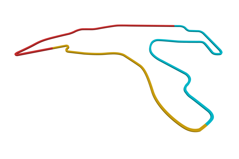 2021 Belgian GP track map sectors