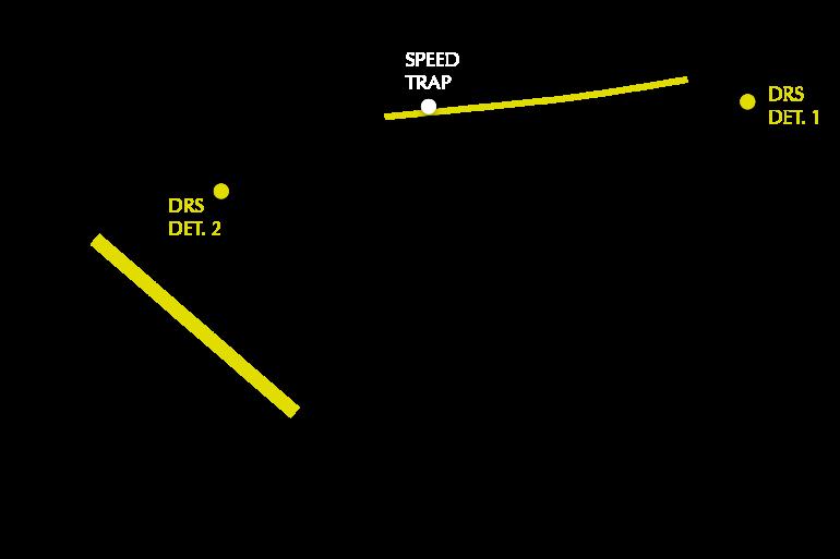 2021 Japanese GP track map DRS