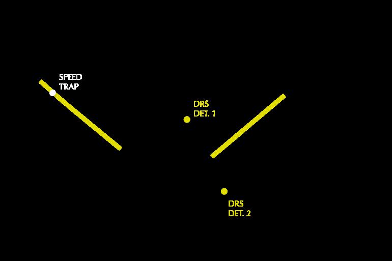 2021 British GP track map DRS