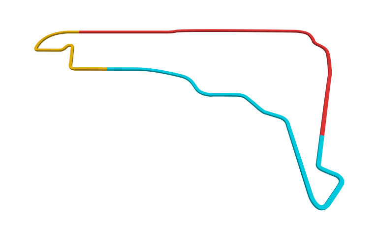 2021 Mexican GP track map sectors