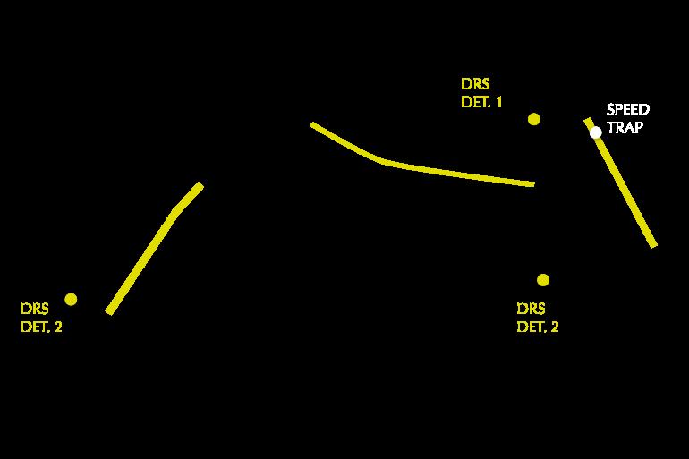 2021 Singapore GP track map DRS