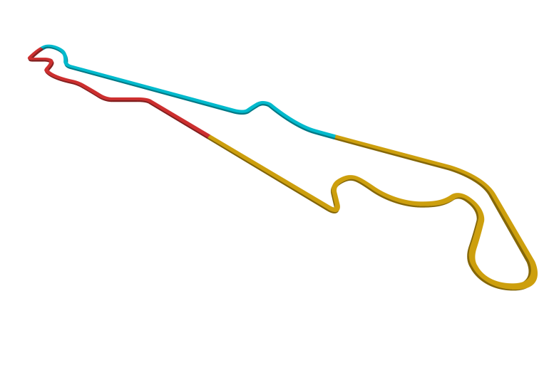 2021 French GP track map sectors